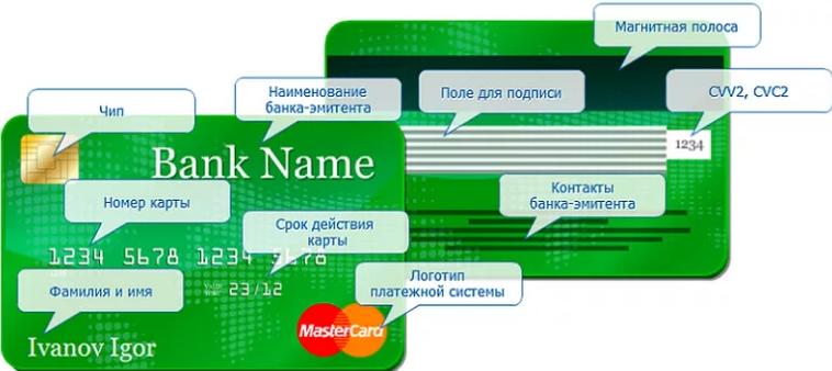 Изображение - Как узнать дату открытия счета карты сбербанка 2018-04-24_134614