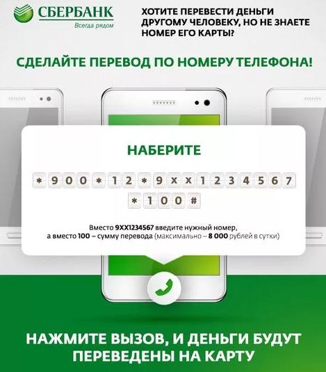 перевести деньги на карту Сбербанка через телефон
